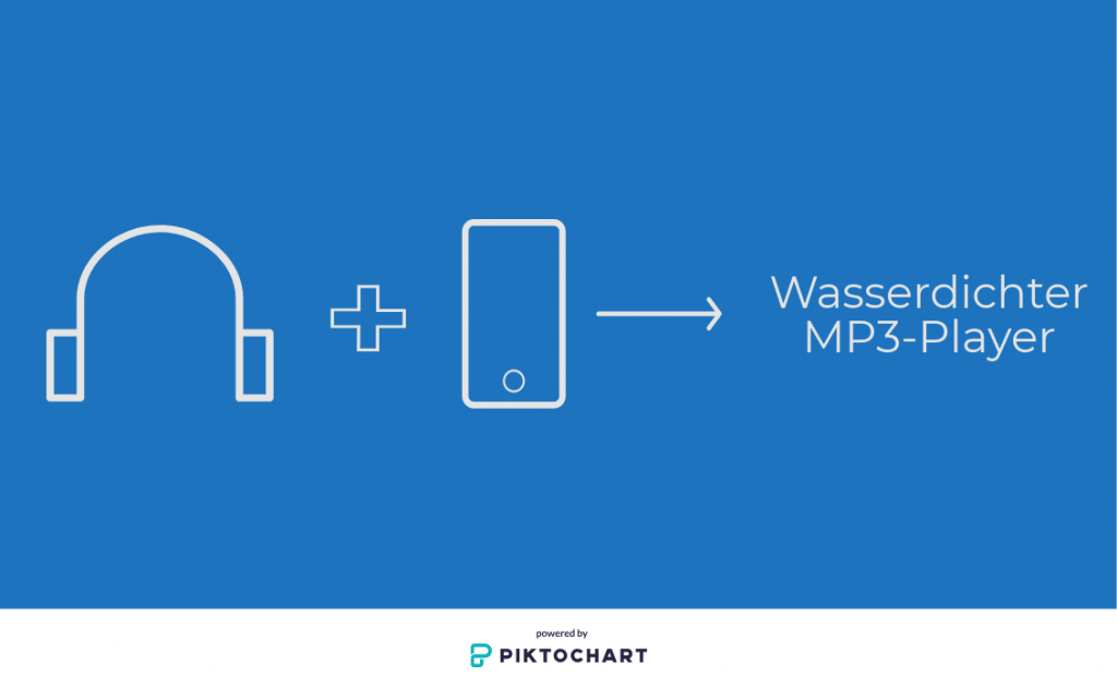 Wasserdichte MP3-Player
